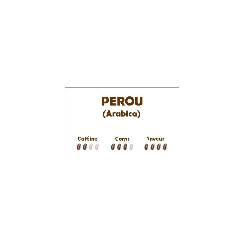 PEROU Lavé HB (Arabica) 250g
