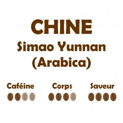 CHINE Simao Yunnan...