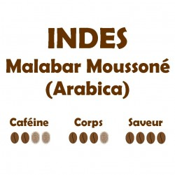 INDES Malabar Moussoné AA...