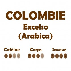 COLOMBIE Excelso (Arabica)...