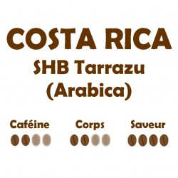 COSTA RICA SHB Tarrazu...