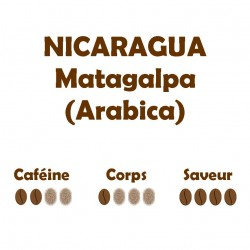 NICARAGUA MATAGALPA...