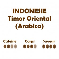INDONESIE TIMOR ORIENTAL...